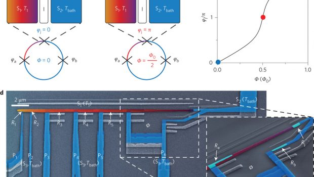 Two superconductors coupled by a weak link support an equilibrium Josephson electrical current that depends […]